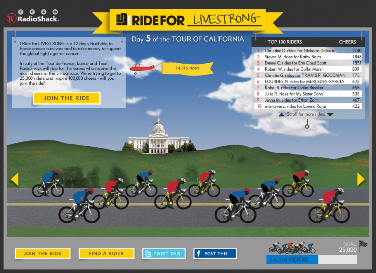 ride-for-livestrong