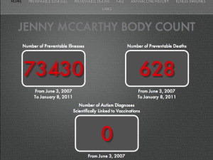 Anti-Vaccination Body Count