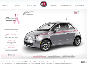 Pay a $1500 premium on a new car to donate $1000 to cancer research