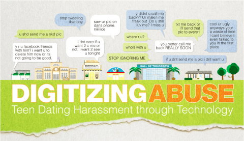 The Urban Institute: An infographic about online sexual abuse and harassment